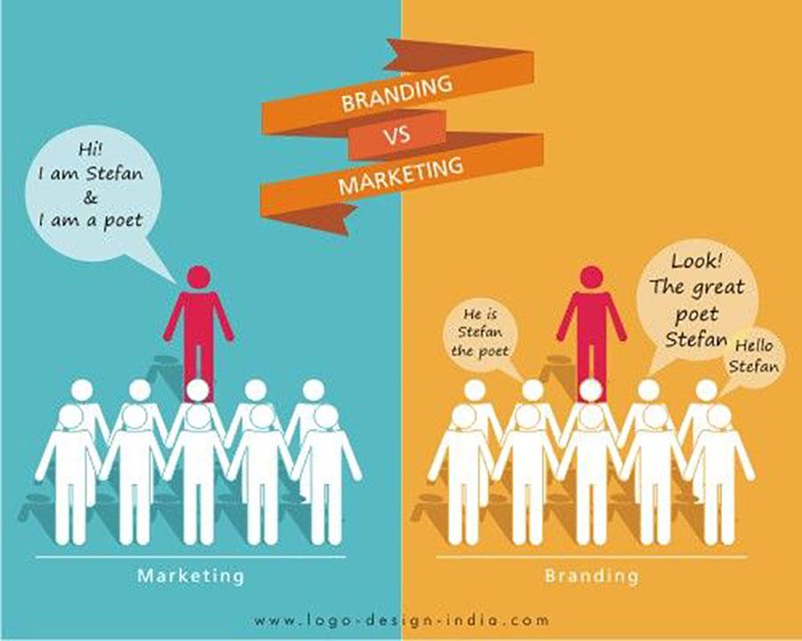 Branding pessoal x marketing pessoal